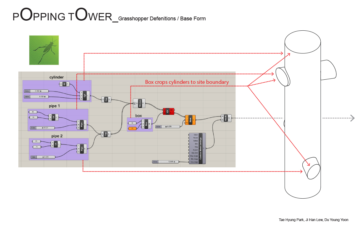 Integrated Parametric Delivery_FA2013_jl4147 / tp2427 / dy2268 |